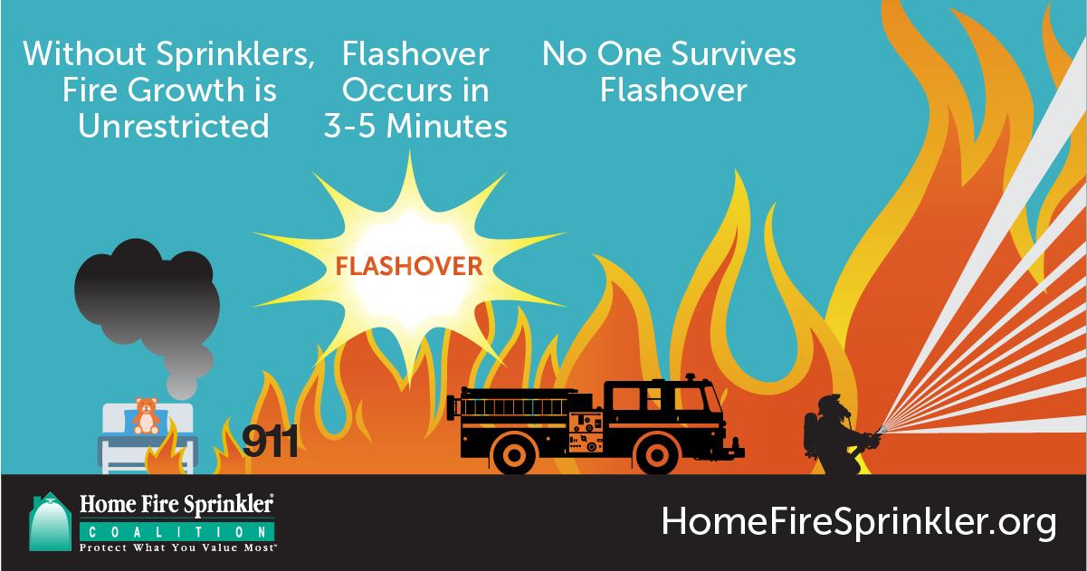 Home Fire Sprinkler Week